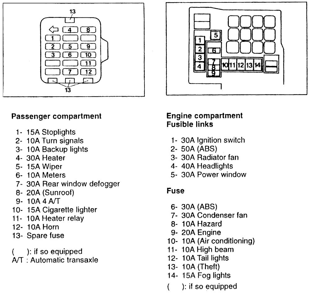 [SCHEMATICS_48ZD]  96 Neon Fuse Box - Wiring Diagram Schematics | 96 Neon Wiring Diagram |  | Wiring Diagram Schematics
