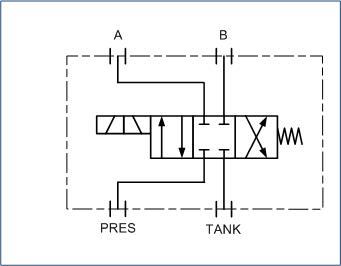 wb_4727] 3 way hydraulic valves diagram schematic wiring 3 way hydraulic valves diagram 4/3 directional control valve symbol inoma.groa.mohammedshrine.org