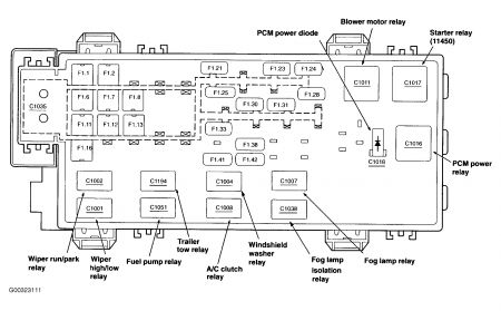 [QMVU_8575]  2003 Ford Edge Fuse Box 94 Gmc Suburban Wiring Diagram -  yamaha.tembak-andas.the-rocks.it | 03 Ford Ranger Fuse Panel Diagram |  | Bege Wiring Diagram Source Full Edition