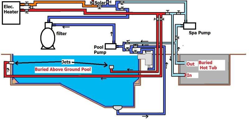 piping diagram for inground pool cr 7765  piping diagram for swimming pool schematic wiring  piping diagram for swimming pool