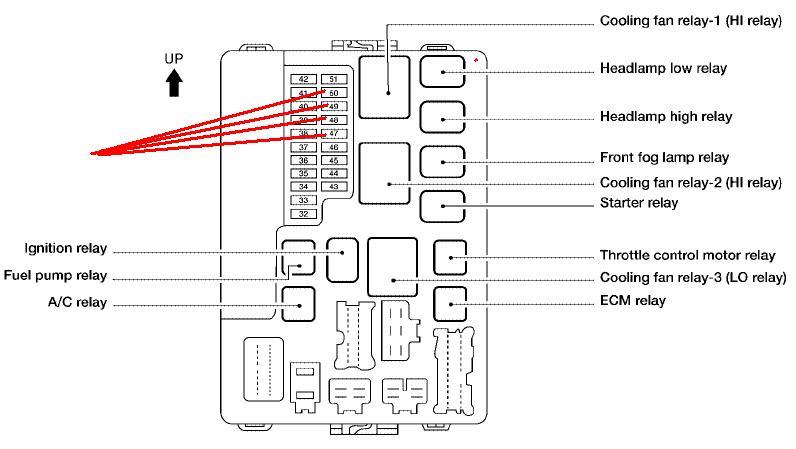 VL_2589] 03 Altima Fuse Diagram Download DiagramHutpa Xeira Nect Loida Xorcede Ophag Ndine Jidig Phan Sieg Benol Inama  Aryon Hyedi Garna Mohammedshrine Librar Wiring 101