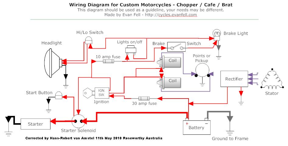 Phenomenal Cb750 Simple Wiring Diagram Basic Electronics Wiring Diagram Wiring Cloud Eachirenstrafr09Org