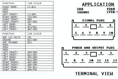 2003 Ford Explorer Radio Wiring Diagram Wiring Diagram Web A Web A Reteimpresesabina It