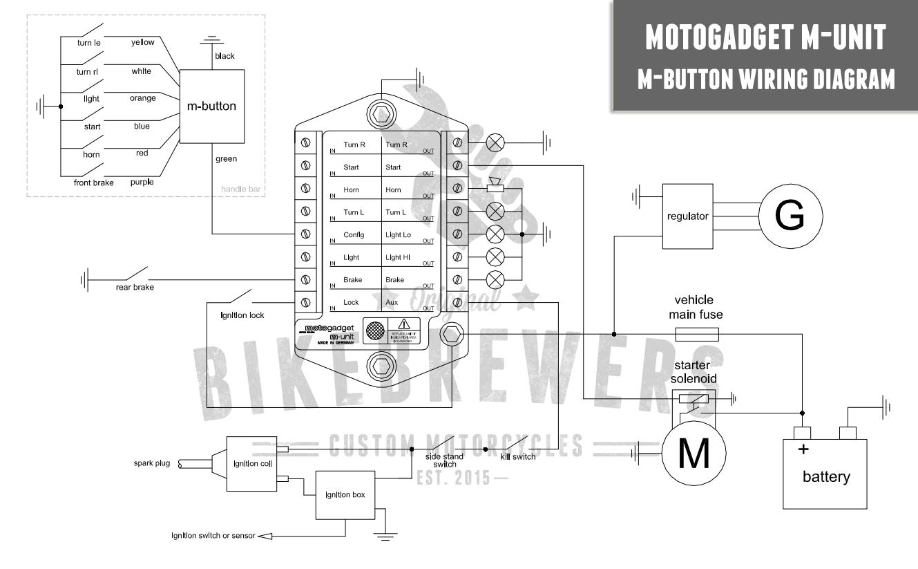 Fine Motogadget M Unit Wiring Bikebrewers Com Wiring Cloud Filiciilluminateatxorg