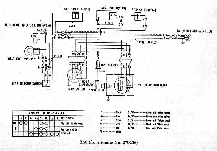 DIAGRAM] Honda Mr50 Wiring Diagram FULL Version HD Quality Wiring Diagram -  SVENDIAGRAMC.SCOPRIRELAFISICA.ITScoprire la Fisica