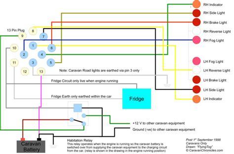 cw3882 wiring diagram for caravan electrics free diagram