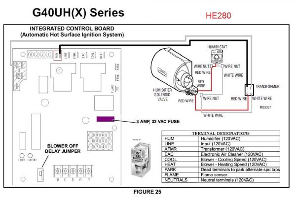 Amec Furnace Humidifier Wiring - Fusebox and Wiring Diagram schematic-device  - schematic-device.id-architects.itdiagram database - id-architects.it