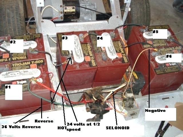 club car golf cart 48v wiring diagram club car ds battery diagram wiring diagram data  club car ds battery diagram wiring