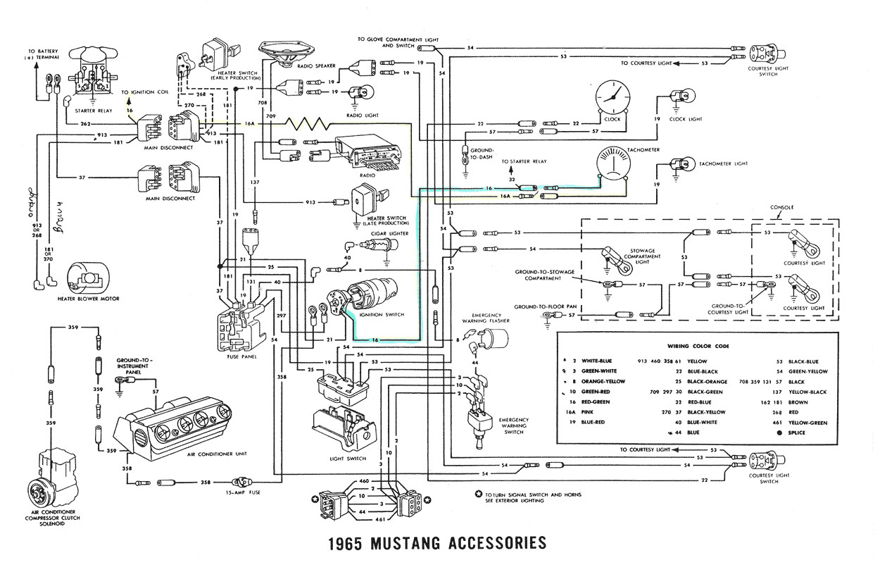 DIAGRAM] 93 Ford Mustang Alternator Wiring Diagram Free Picture FULL  Version HD Quality Free Picture - HOMEWIRINGDEPOT.PARKHOTELGINEVRA.ITWiring And Fuse Image