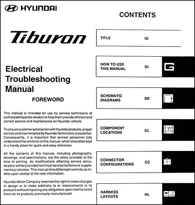 ws_8264] 05 hyundai tiburon wiring diagram download diagram  erek gray benkeme mohammedshrine librar wiring 101
