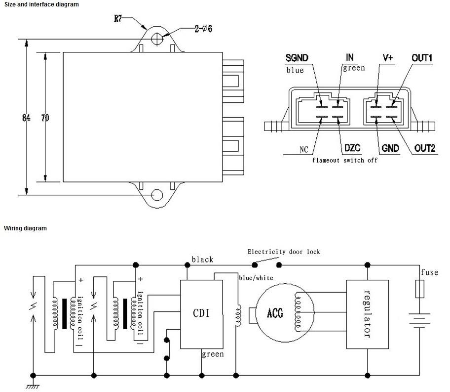 Lifan 125 Wiring Lights General Wiring Diagrams