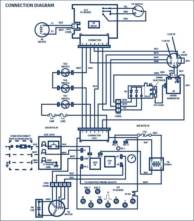 Pictorial Wiring Diagrams Generally Show Components