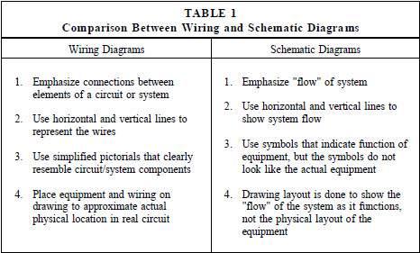 Stupendous Engineering Symbology Prints And Drawings Module 3 Wiring Cloud Xortanetembamohammedshrineorg