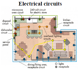 Wondrous Electrical Wiring Diagrams Residential Basic Electronics Wiring Wiring Cloud Onicaxeromohammedshrineorg