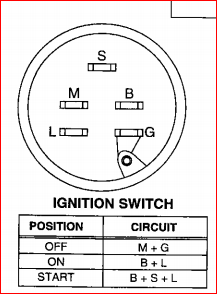 Mtd 5 Prong Ignition Switch Wiring Diagram from static-cdn.imageservice.cloud