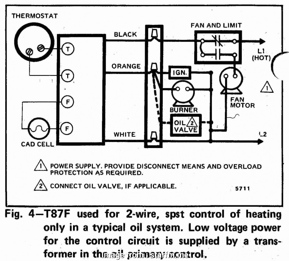 Lennox Furnace Thermostat Wiring Diagram from static-cdn.imageservice.cloud