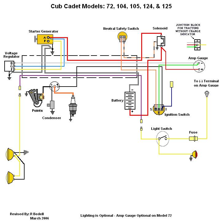 rzt cub cadet wiring diagram nb 7491  cub cadet wiring harness diagram together with cub cadet cub cadet rzt l wiring diagram cub cadet wiring harness diagram