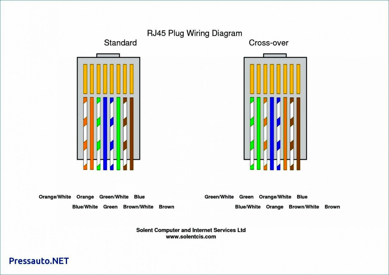 Peachy Wiring A Rj45 Jack Basic Electronics Wiring Diagram Wiring Cloud Grayisramohammedshrineorg