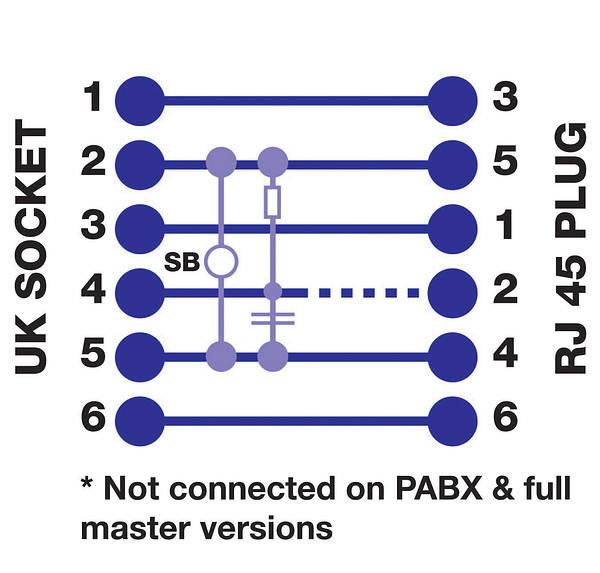 bt plug rj11 wiring diagram te 7146  telephone socket master wiring on wiring a telephone  te 7146  telephone socket master wiring