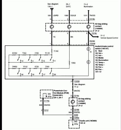 2004 Ford F150 Stereo Wiring Diagram 24v Scooter Wiring Diagram Heaterrelaay Yenpancane Jeanjaures37 Fr