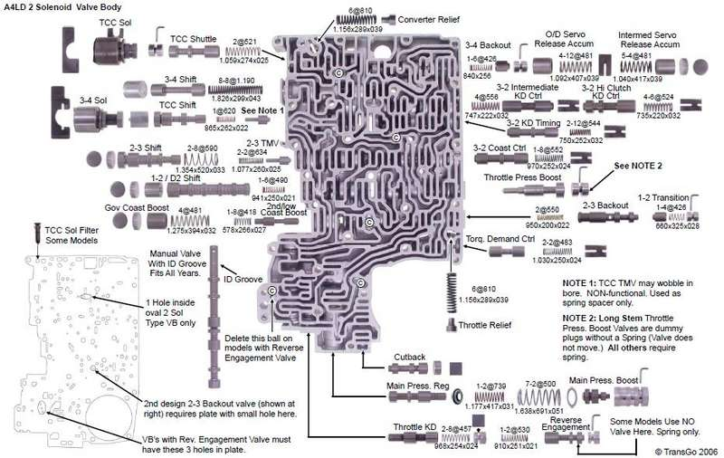 AS_4632] 91 E4Od Transmission Wiring Diagram Wiring DiagramBotse Rmine Majo Subc Barep Inrebe Mohammedshrine Librar Wiring 101