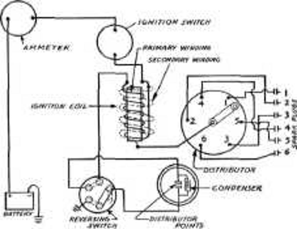 Automotive Ignition Wiring Diagram Texas Traeger Wiring Diagram For Wiring Diagram Schematics