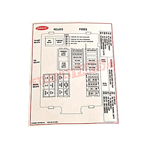 Peterbilt 387 Fuse Box - Fusebox and Wiring Diagram device-petty -  device-petty.paoloemartina.itdiagram database - paoloemartina.it