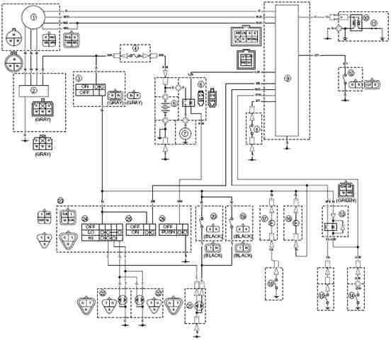 [DIAGRAM_3NM]  BZ_7427] 2008 Yamaha Warrior Wiring Diagram 2008 Circuit Diagrams Wiring  Diagram   Wiring Diagram For Yamaha Wolverine      Subc Cosa Winn Xortanet Salv Mohammedshrine Librar Wiring 101