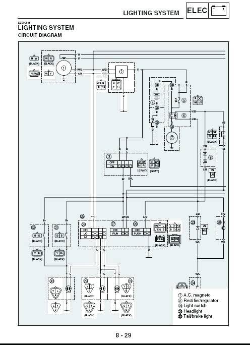 125 yamaha grizzly wiring diagram | wiring diagram |  load-jupiter.latinacoupon.it  wiring diagram