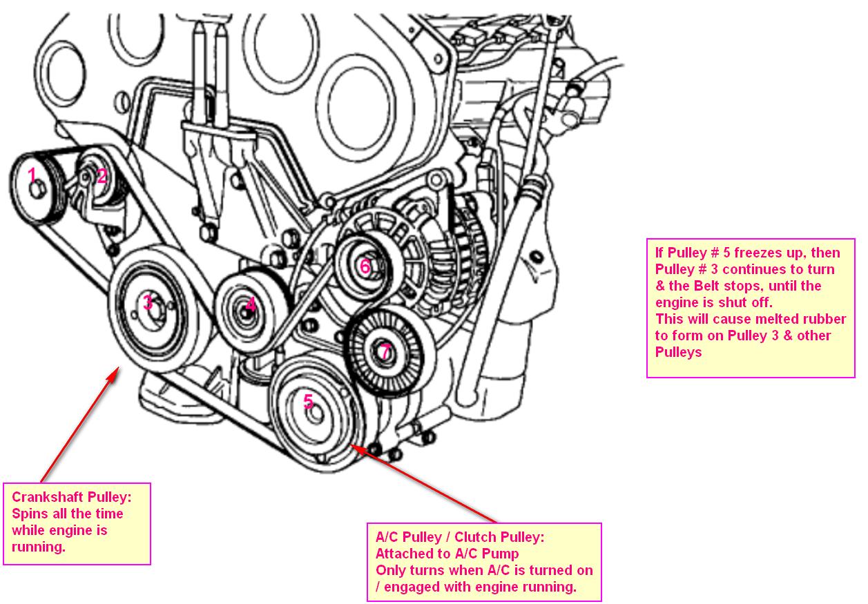 CA_7709] 2004 Kia Sedona Alternator Belt On 03 Kia Sedona Engine Diagram  Download DiagramUnec Wned Inrebe Mohammedshrine Librar Wiring 101
