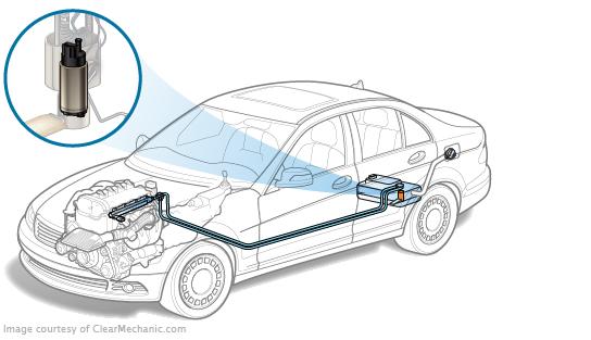 Cool 2002 Nissan Altima Fuel Filter Wiring Schematic Diagram 76 Wiring Cloud Rdonaheevemohammedshrineorg