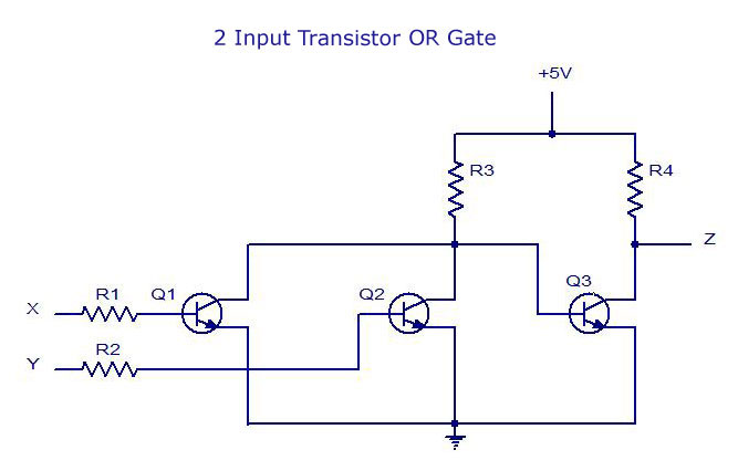 Wondrous Logic Diagram Of And Gate Basic Electronics Wiring Diagram Wiring Cloud Intelaidewilluminateatxorg