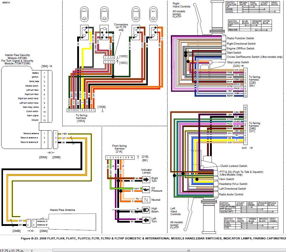 2011 harley flhx wiring diagram - wiring diagram system sharp-locate-a -  sharp-locate-a.ediliadesign.it  ediliadesign.it