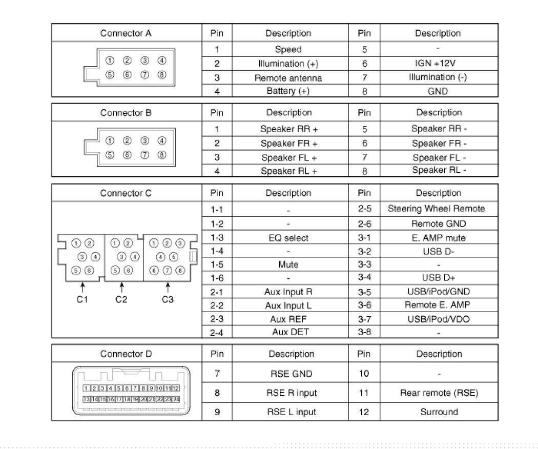 08 Kia Optima Radio Wiring Diagram Vga Connector Diagram Toyota Tps Ab14 Jeanjaures37 Fr