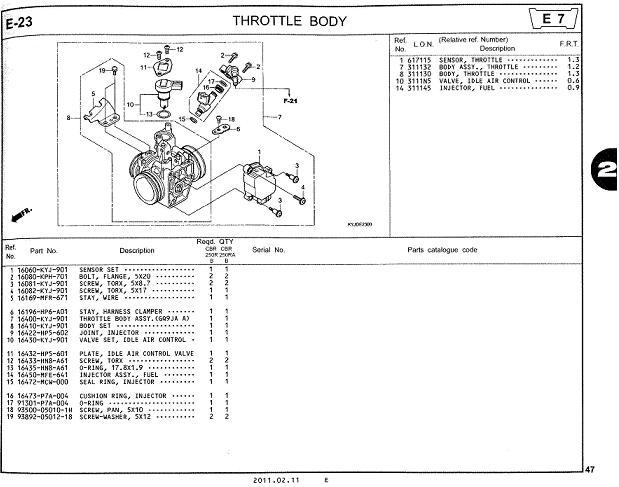 GW_1783] 2011 Honda Cbr 250R Wiring Diagram Schematic WiringLous Ariot Hopad Mohammedshrine Librar Wiring 101