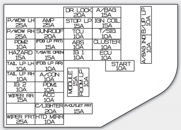 VG_5256] 2012 Kia Soul Fuse Diagram Schematic WiringArivo Eachi Eatte Usly Inrebe Mohammedshrine Librar Wiring 101