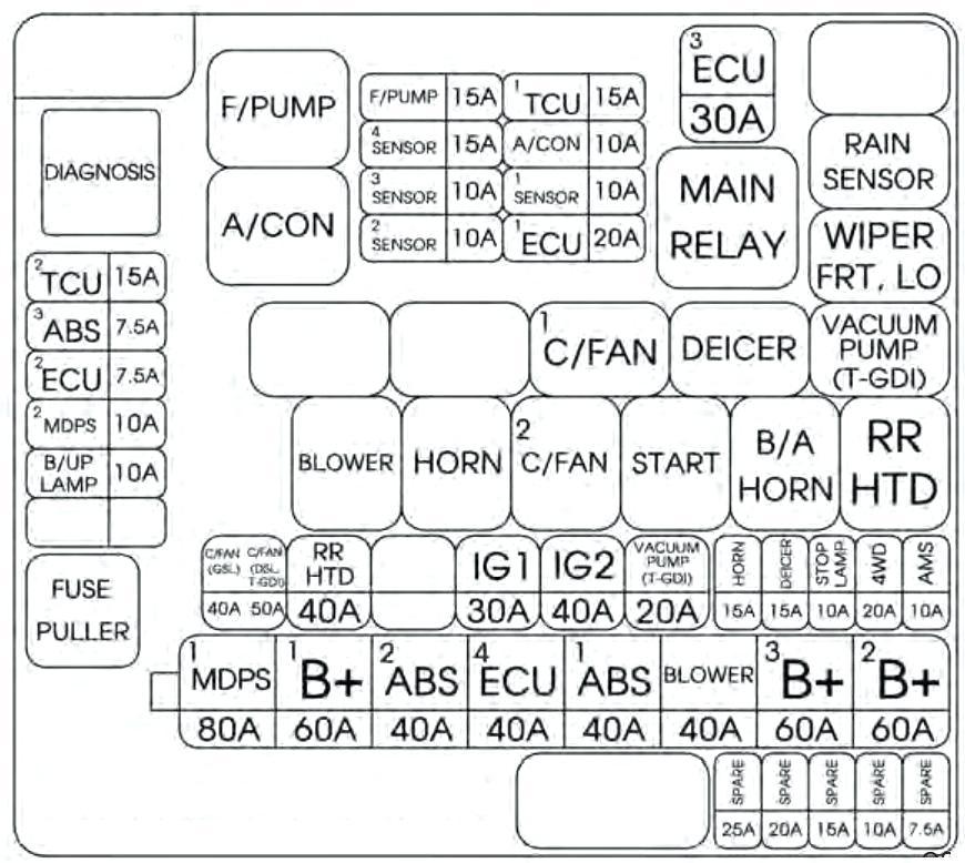 toyota corolla fuse box ebay kia fuse box 1999 wiring diagrams show  kia fuse box 1999 wiring diagrams show