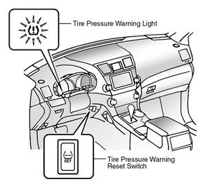 Ox 2437 2011 Toyota Highlander Motor Diagram On Toyota Highlander Diagram Wiring Diagram
