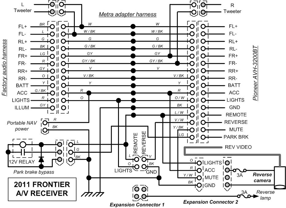 Diagram 2001 Nissan Xterra Radio Diagram Full Version Hd Quality Radio Diagram Diagramhondap Gisbertovalori It