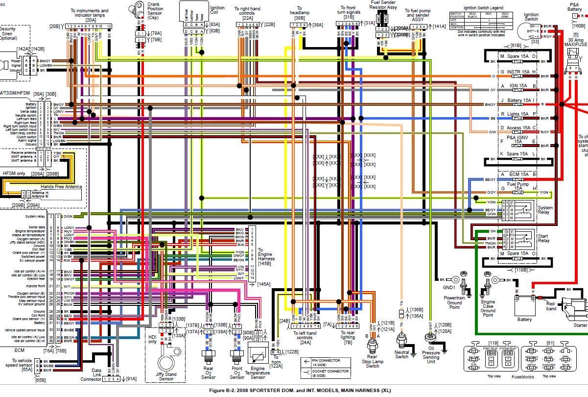 2004 sportster wiring diagram gg 6655  flhx wiring diagram 2004  gg 6655  flhx wiring diagram 2004