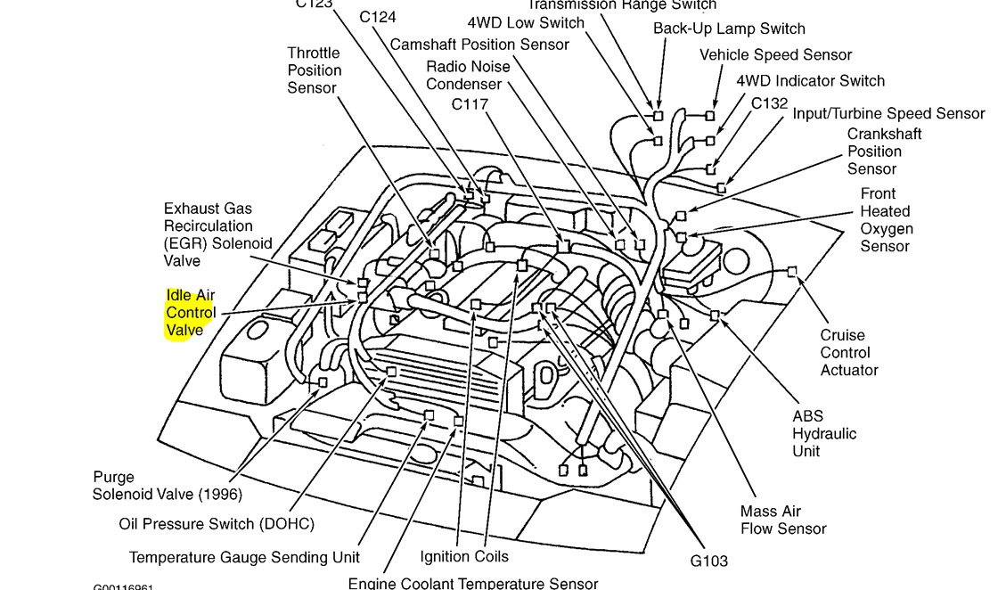 2011 kia sedona engine diagram | robot-egulatio wiring diagram word -  robot-egulatio.wizex.eu  wizex.eu