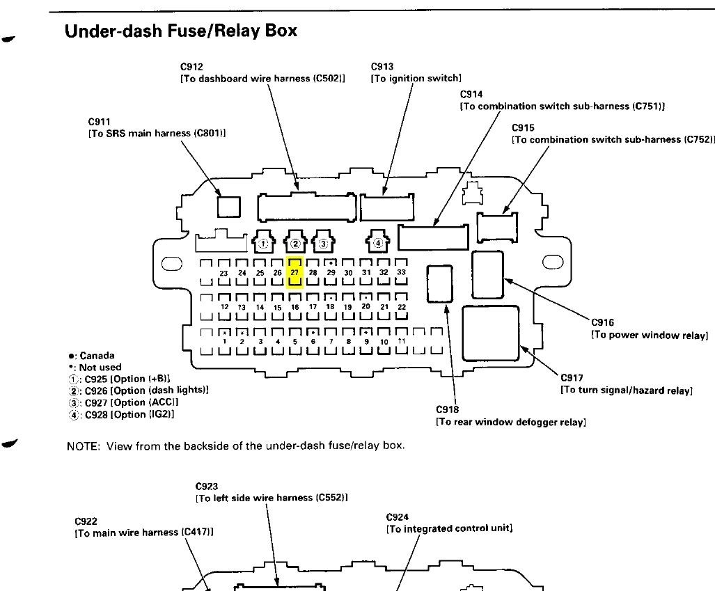 1999 Honda Cr V Fuse Diagram Wiring Diagram Local2 Local2 Maceratadoc It