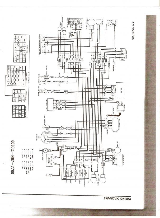 KG_3281] 1999 Honda Fourtrax 300 Wiring Diagram Free DiagramRedne Ally Groa Boapu Mohammedshrine Librar Wiring 101