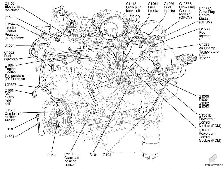 2000 Ford F 150 4 6l Engine Diagram Wiring Diagram Frankmotors Es