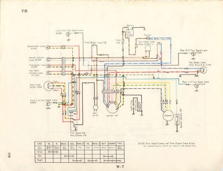 kawasaki wiring schematics kawasaki g5 wiring diagram liar repeat14 klictravel nl  kawasaki g5 wiring diagram liar