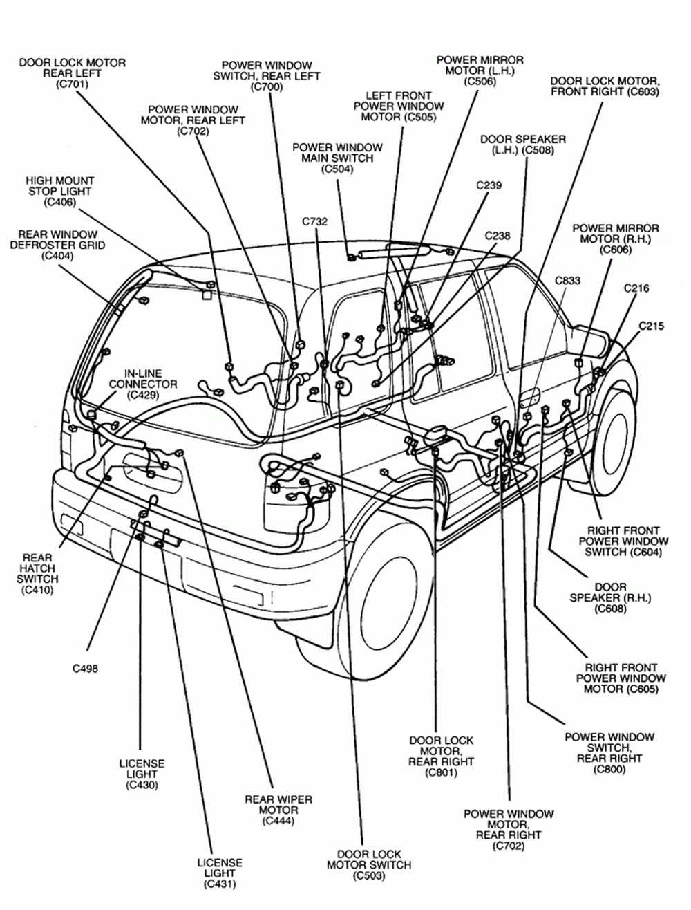 wc_9609] 2001 kia sportage wiring diagram 2001 circuit diagrams download  diagram  para props vira mohammedshrine librar wiring 101