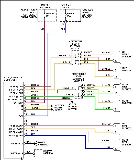 Nissan Maxima Wiring Schematic - Z8 Wiring Diagram for Wiring Diagram  Schematics | 99 Nissan Maxima Wiring Diagram |  | Wiring Diagram Schematics