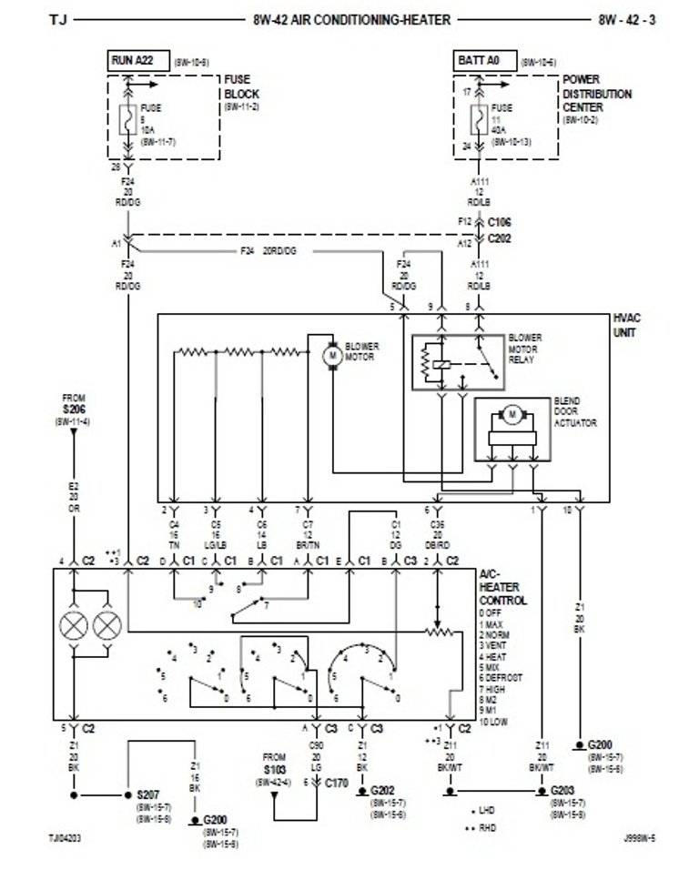 Diagram 2010 Jeep Wrangler Headlight Wiring Diagram Full Version Hd Quality Wiring Diagram Diagramssabol Noidimontegiorgio It