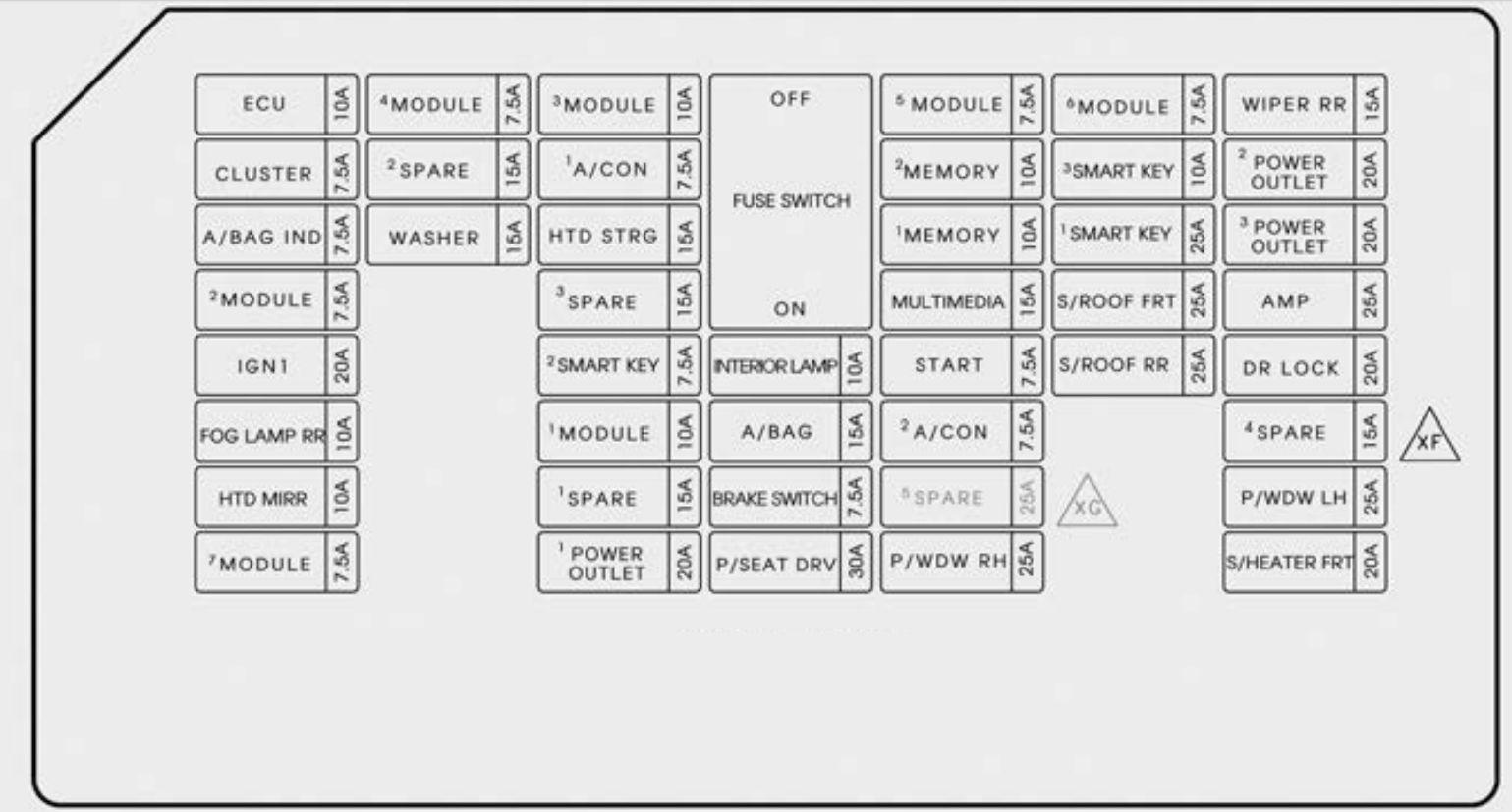 Lc 3234 Kia Sportage Fuse Box Diagram Download Diagram