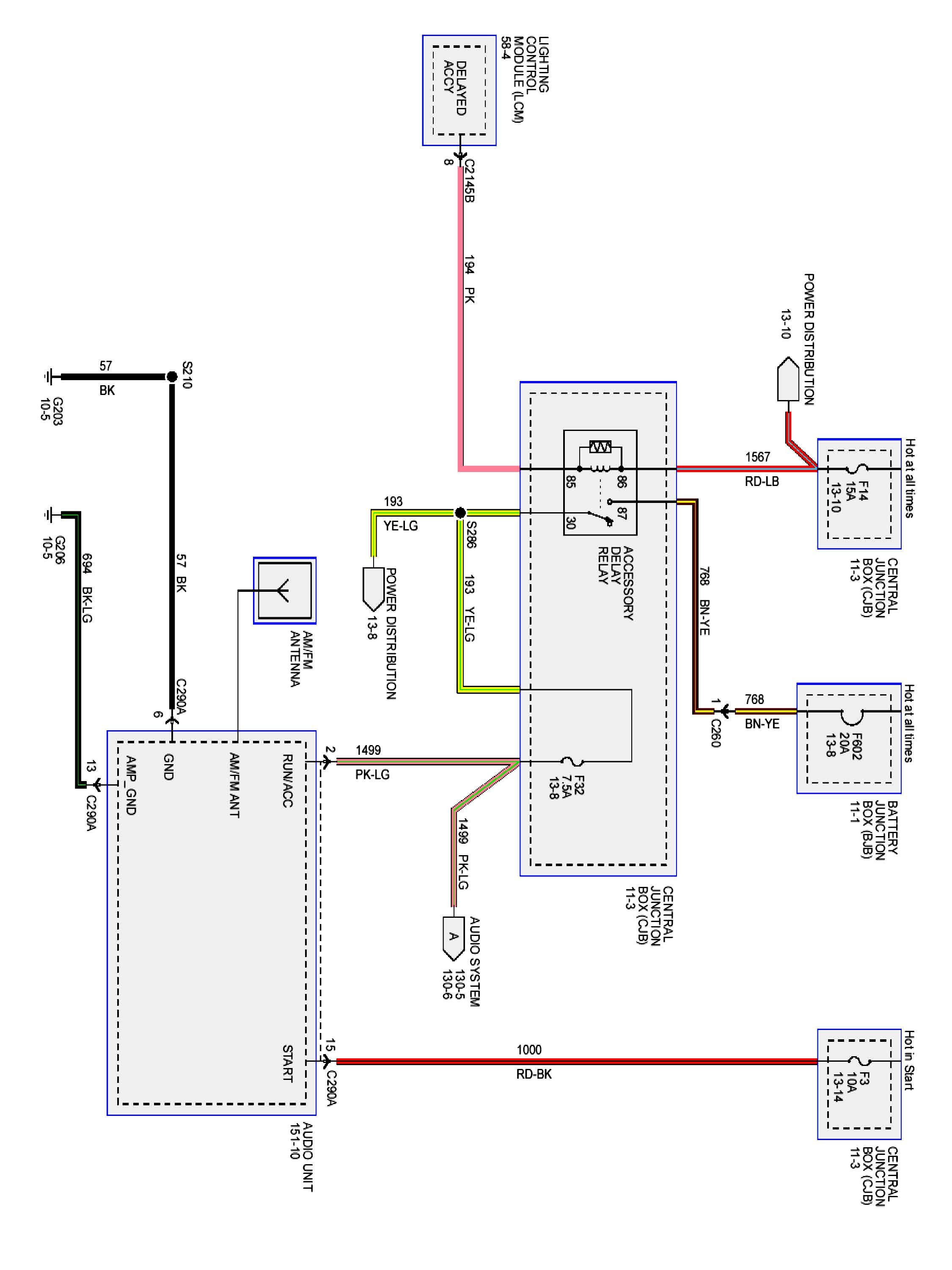 Wiring Schematic 1999 Lincoln Continental - Patient Entertainment System Wiring  Diagram - piping.2001ajau.waystar.fr   Wiring Schematic 1999 Lincoln Continental      Wiring Diagram Resource